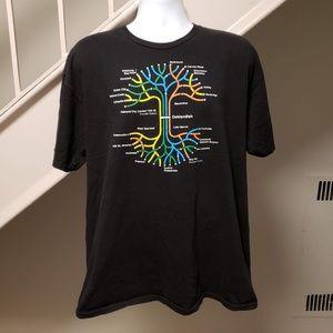 Other - Oakland California Train Line XL T-Shirt